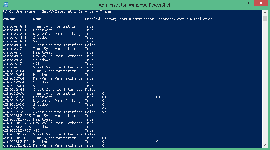 Manage HYPER-V Integration Services with Powershell | Askme4Tech
